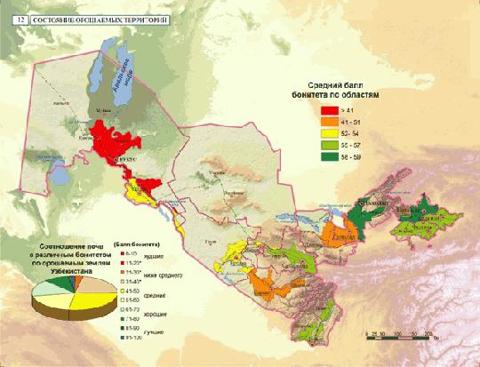 Состояние орошаемых земель по Узбекистану с показателями бонитета
